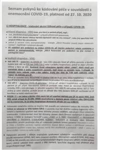 Seznam pokynů ke kódování péče u COVID-19.png